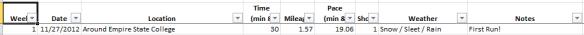 19m/mile pace!